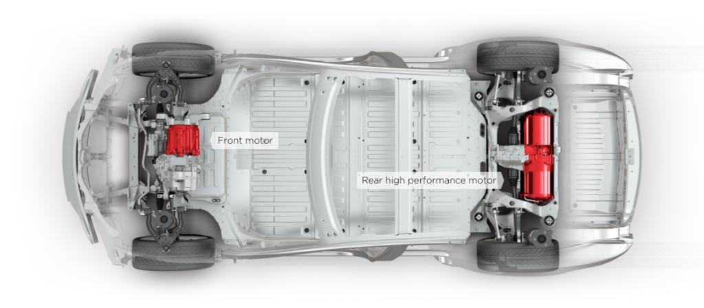 Zwei Motoren, 236 PS stark vorne und 464 PS stark hinten, garantieren gesichtsverzerrenden Vortrieb